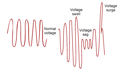 voltage_supply_fluctuations